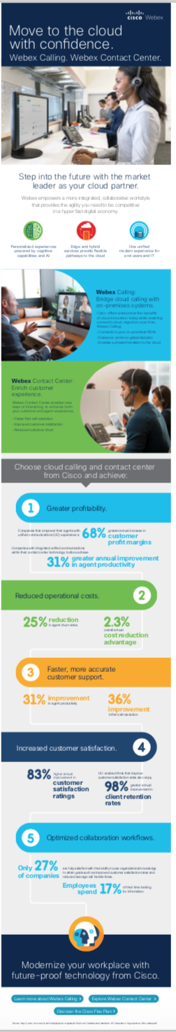 Cisco Greenfield Infographic