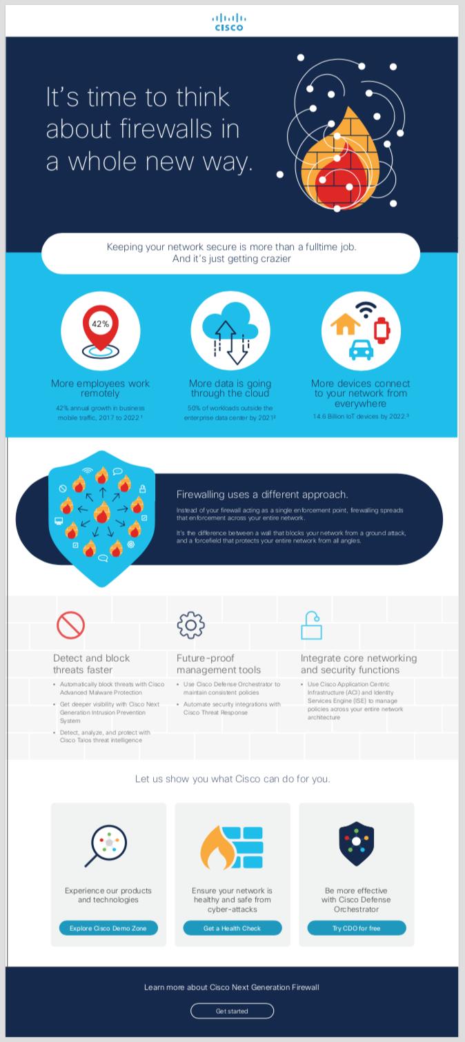 Cisco NGFW Infographic