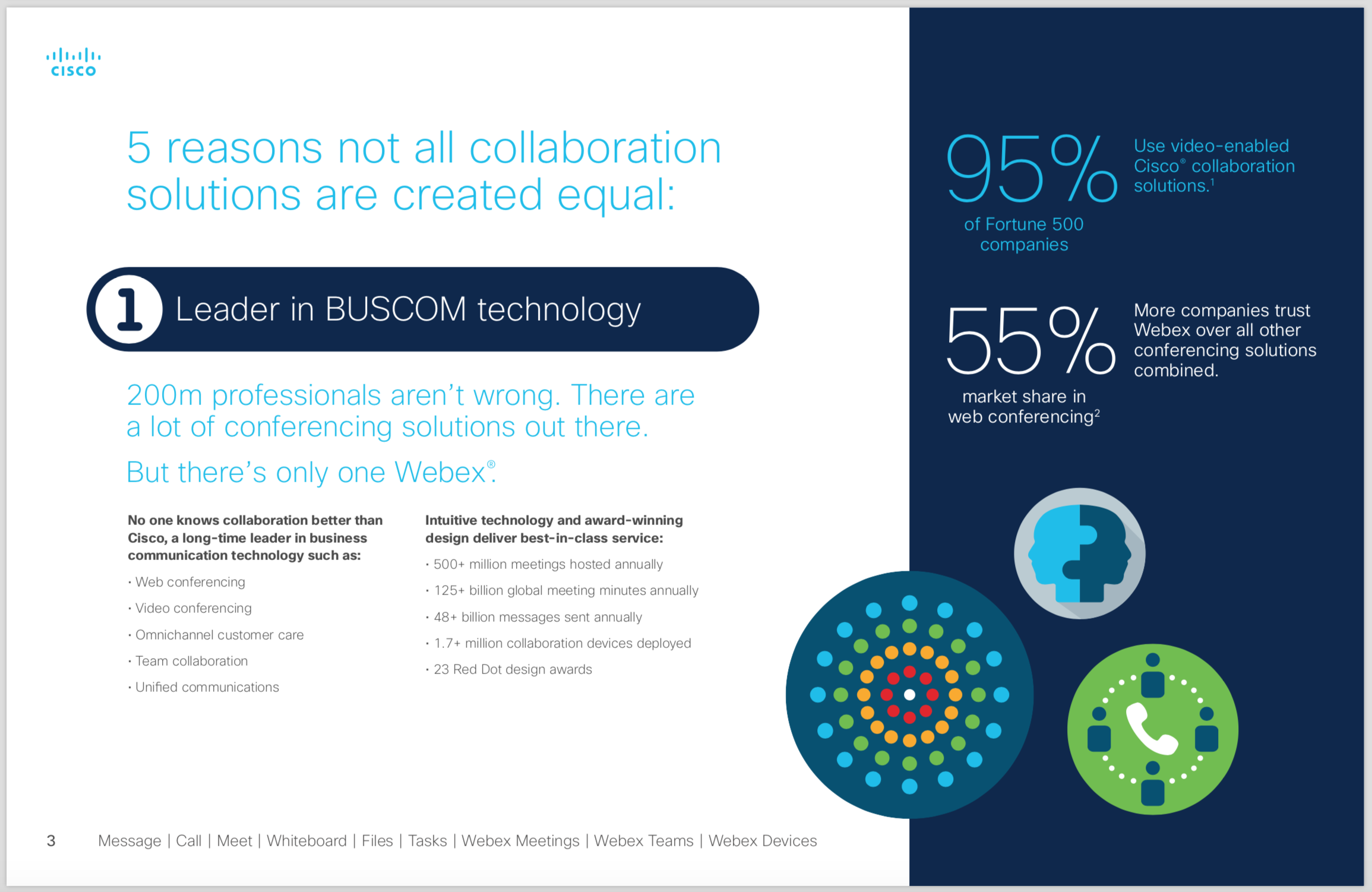 Cisco Webex 5 Reasons 3